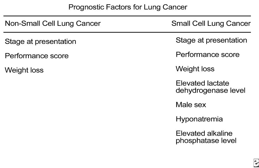 risk factors lung cancer